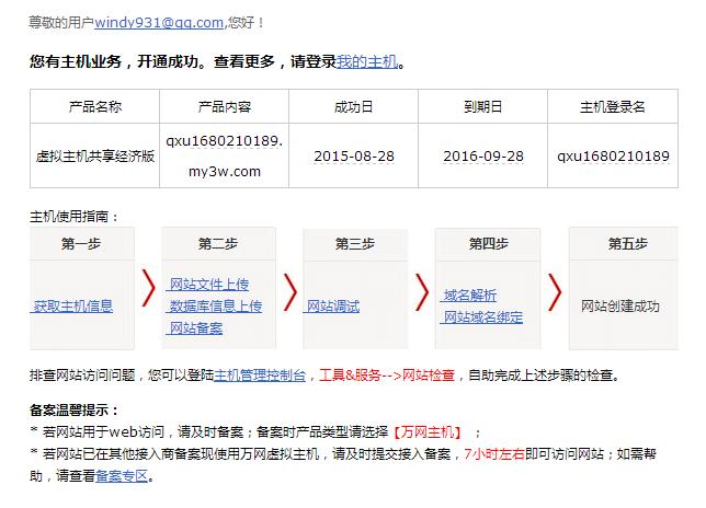 wanwang